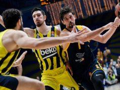 Fenerbahçe Khimki